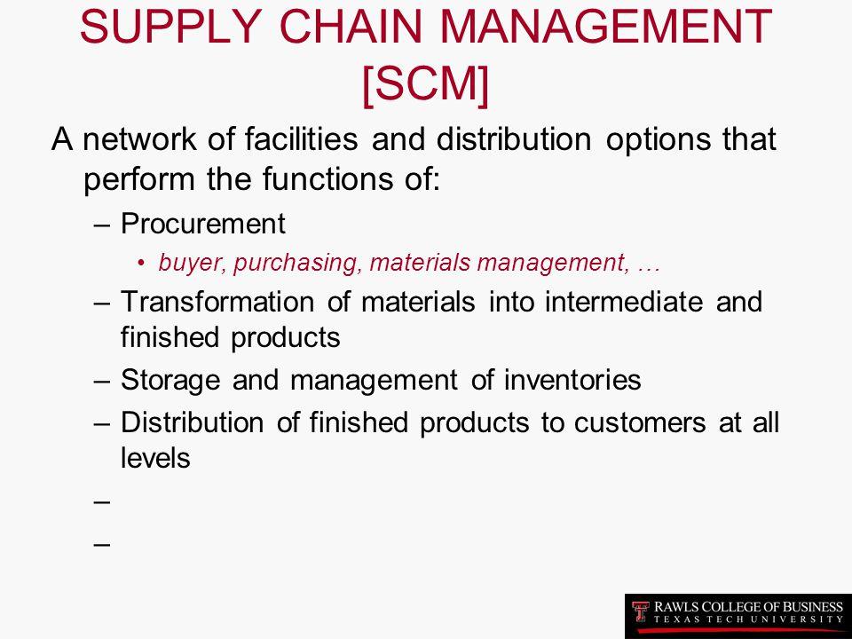 SUPPLY CHAIN MANAGEMENT [SCM]